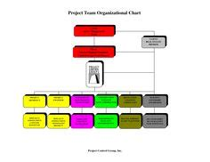 Risk Management Practices in a Construction Project a case