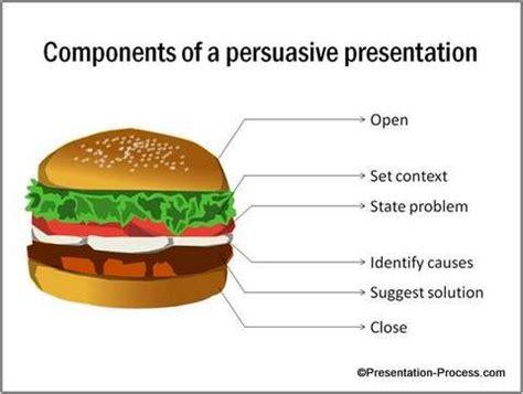 Argumentative Essay Advertising Promotion Marketing